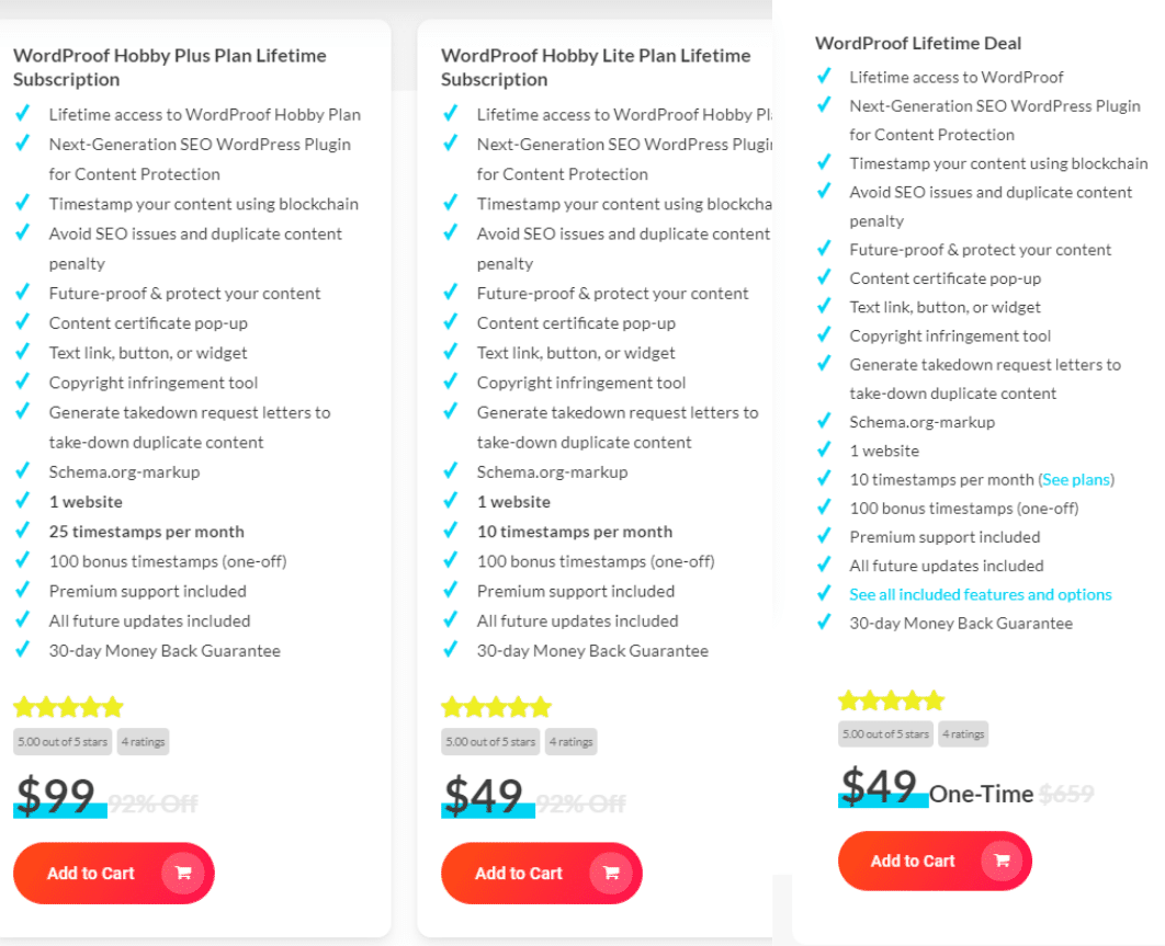 WordProof Pricing